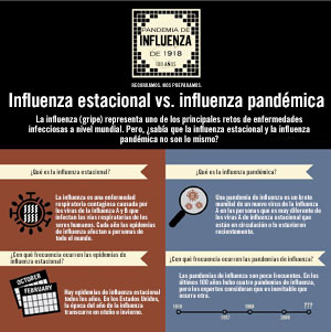 Influenza estacional vs. influenza pandémica