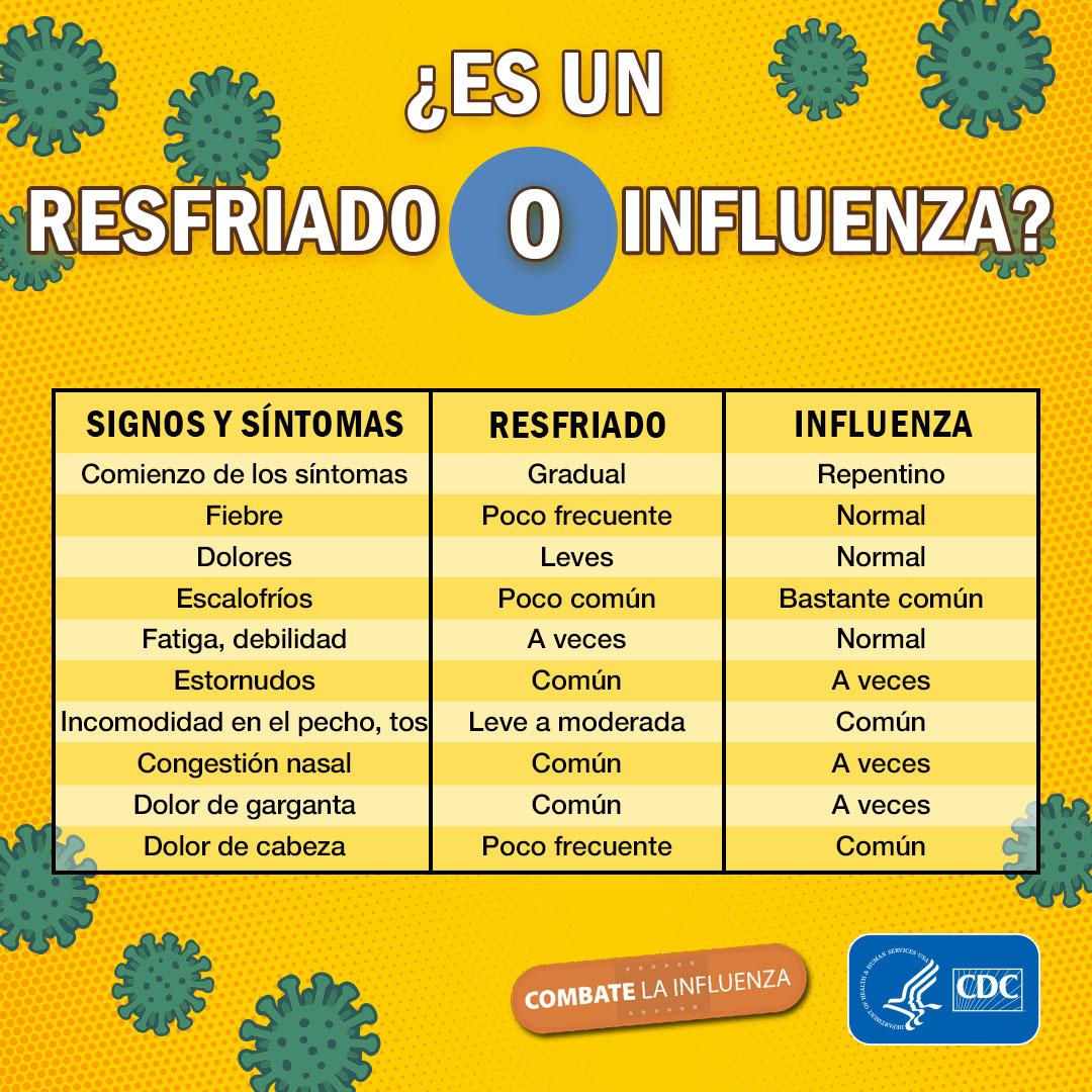 ¿Resfrío o influenza?