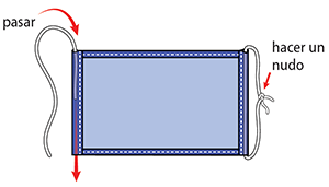 Two six inch pieces of elastic or string are threaded through the open one-half inch hems created on the left and right side of the rectangle. Then, the two ends of the elastic or string are tied together into a knot.