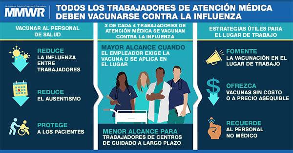 Todos los trabajadores de atención médica deben vacunarse contra la influenza